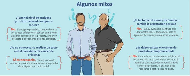 infografia_mitos_del_examen_de_prostata_salud180