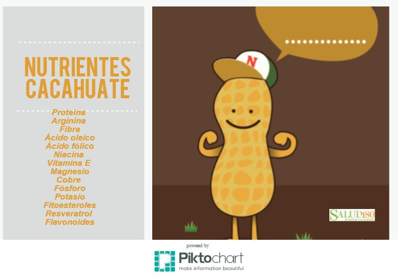 Beneficios de comer cacahuates en el embarazo