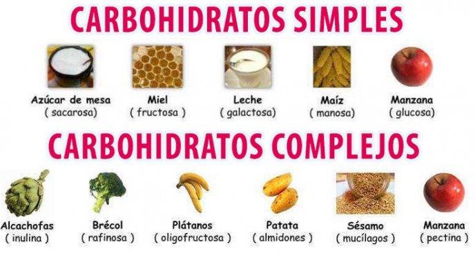 ejemplos de los carbohidratos complejos