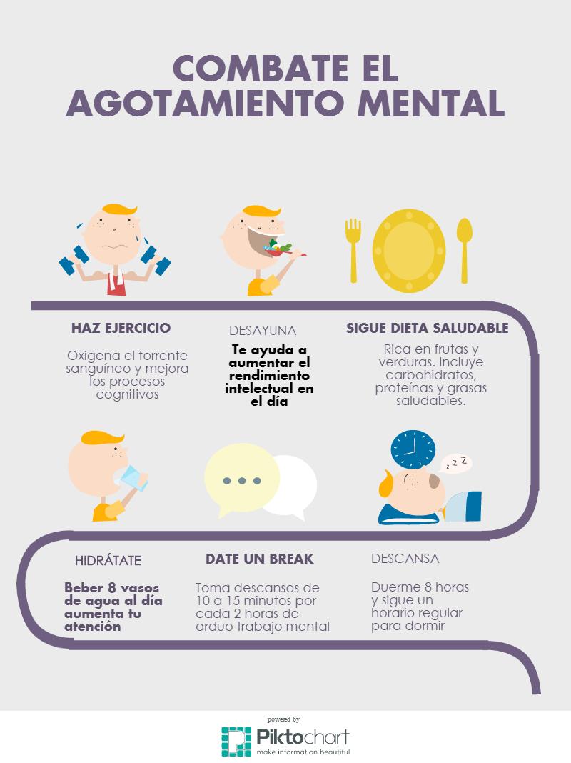 Pasos para identificar si tienes cansancio mental