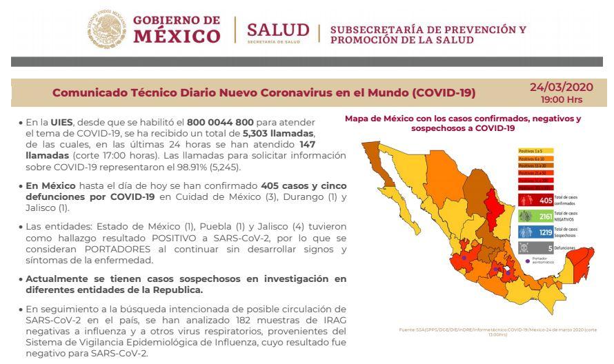 Nuevas acciones para enfrentar la pandemia del Covid-19