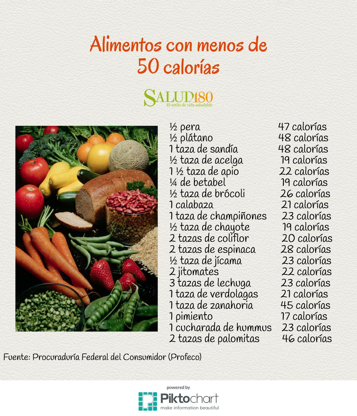 Top 20 de alimentos con menos de 50 calor as salud180 - Alimentos con levadura de cerveza ...