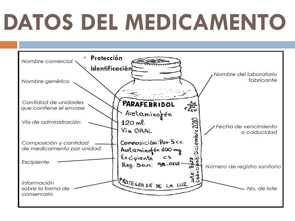 Cómo leo la etiqueta de las medicinas | Salud180